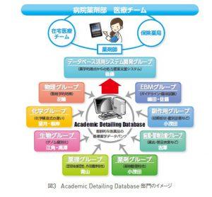 academic3